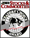 Prémio Readers Choice Revista Stock and Commodities